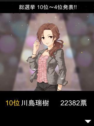 総選挙 10位 川島瑞樹 22382票