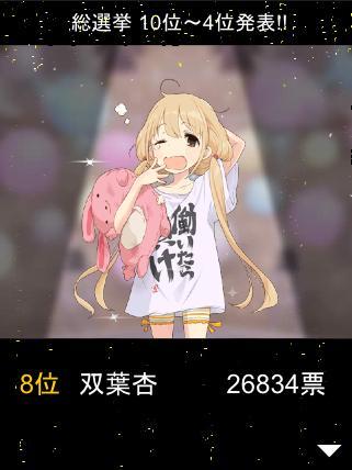 総選挙 8位 双葉杏 26834票