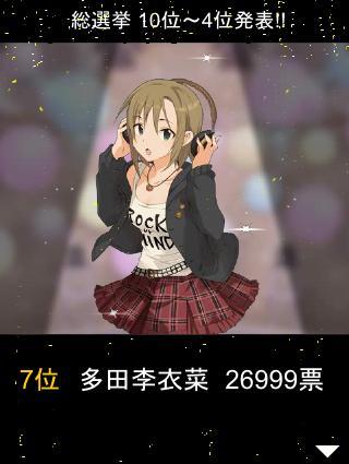 総選挙 7位 多田李衣菜 26999票