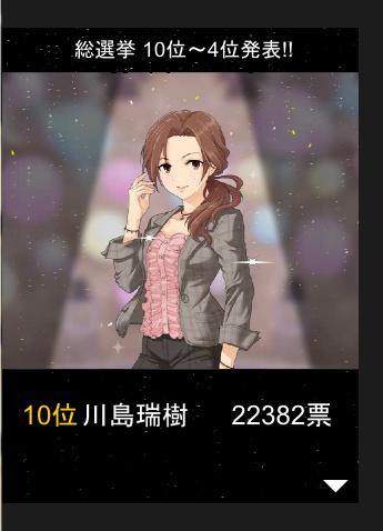 総選挙 10位川島さんコラじゃない