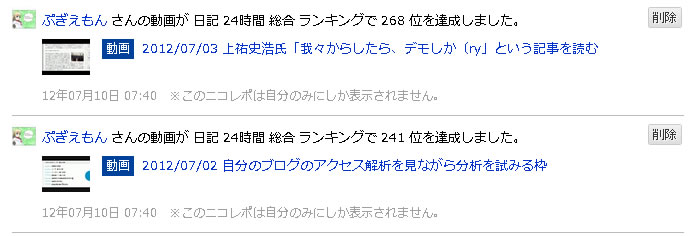 ニコニコ動画24時間総合ランキングでランクイン
