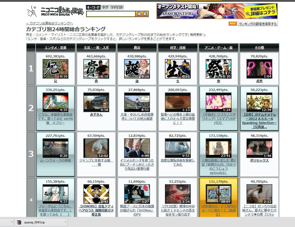 兄貴誕生祭2012投稿動画一覧